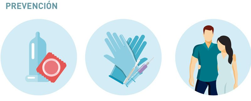 prevencion-SIDA-VIH-profilaxis