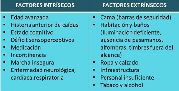 factores-de-riesgo-caidas