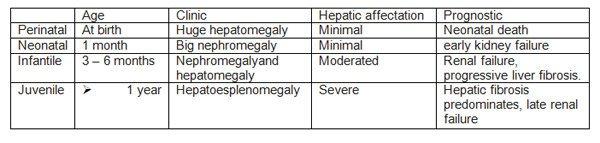 classification-autosomal-recessive-polycystic-kidney-disease