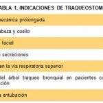 enfermeria-manejo-canulas-pacientes-traqueostomizados
