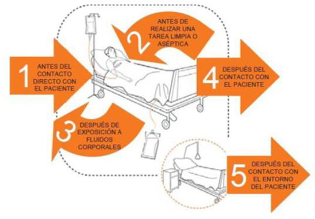 prevencion-neumonia-asociada-ventilacion-mecanica-NAVM