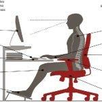 postura-pantalla-ordenador-higiene