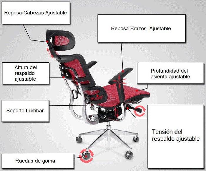 riesgos-puestos-pantallas-visualización-datos-PVD