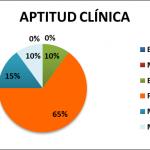 medico-familia-aptitud-diabetes-gestacional