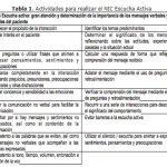 relacion-ayuda-actividad-enfermera-paciente