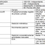 terapia-ocupacional-artritis-reumatoide