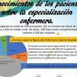 definicion-infografia-conocimientos-pacientes-formacion-enfermera