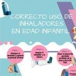 definicion-infografia-correcto-uso-inhaladores-edad-infantil