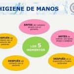 definicion-infografia-higiene-de-manos