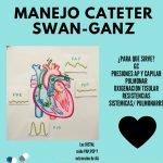 definicion-infografia-manejo-cateter-swan-ganz