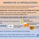 definicion-infografia-manejo-hipoglucemia