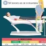 definicion-infografia-medicion-automatica-indice-tobillo-brazo