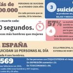 definicion-infografia-prevencion-suicidio-