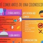definicion-infografia-que-comer-entes-de-colonoscopia