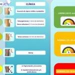 definicion-infografia-trastornos-venosos-cronicos