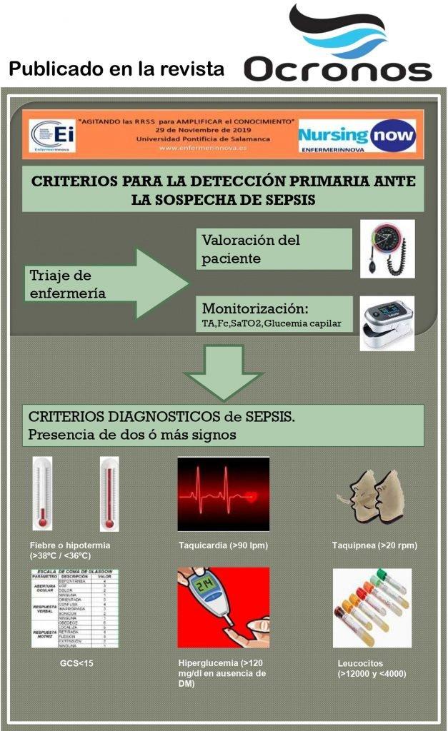 infografia-deteccion-primaria-sepsis