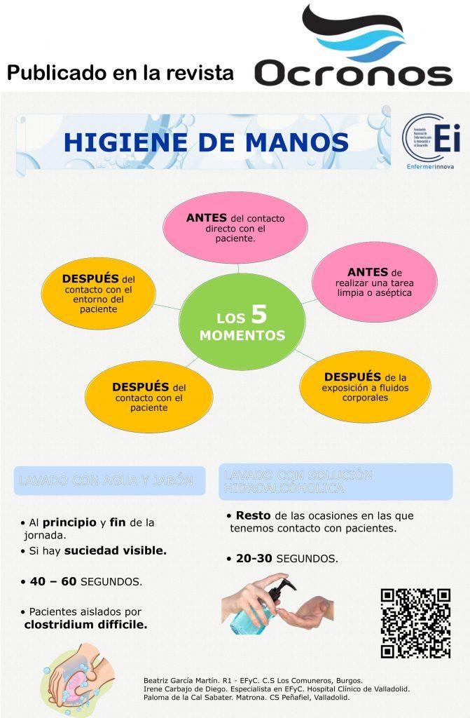 infografia-higiene-de-manos
