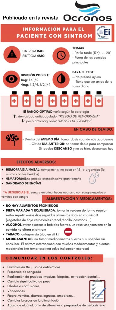infografia-informacion-paciente-sintrom