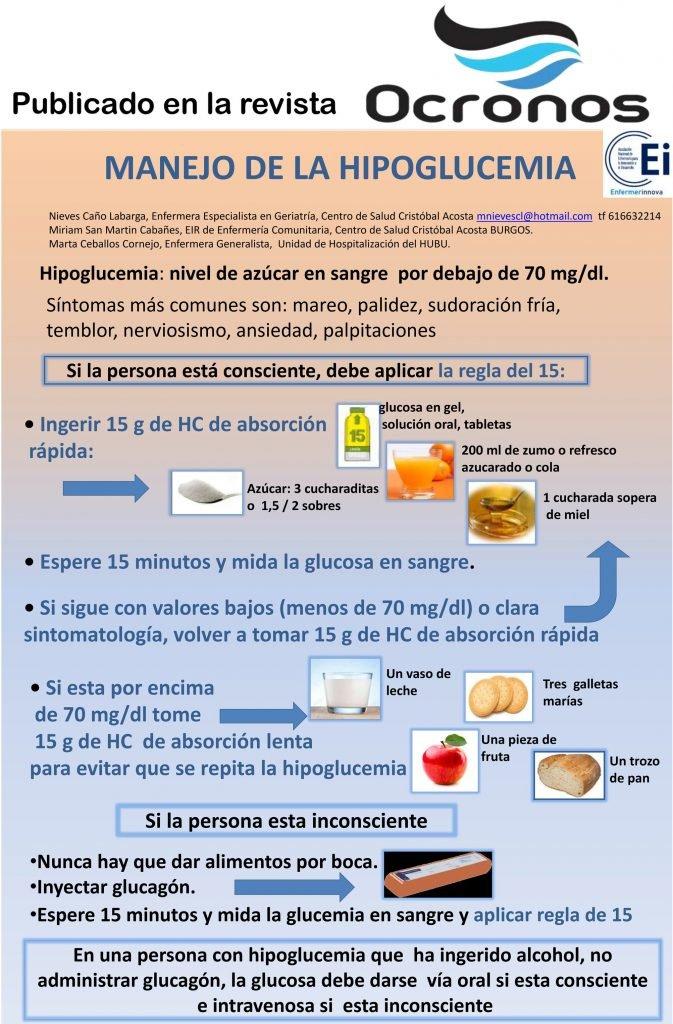 infografia-manejo-hipoglucemia
