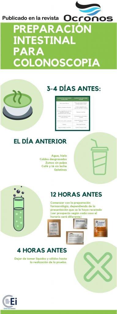 infografia-preparacion-intestinal-colonoscopia
