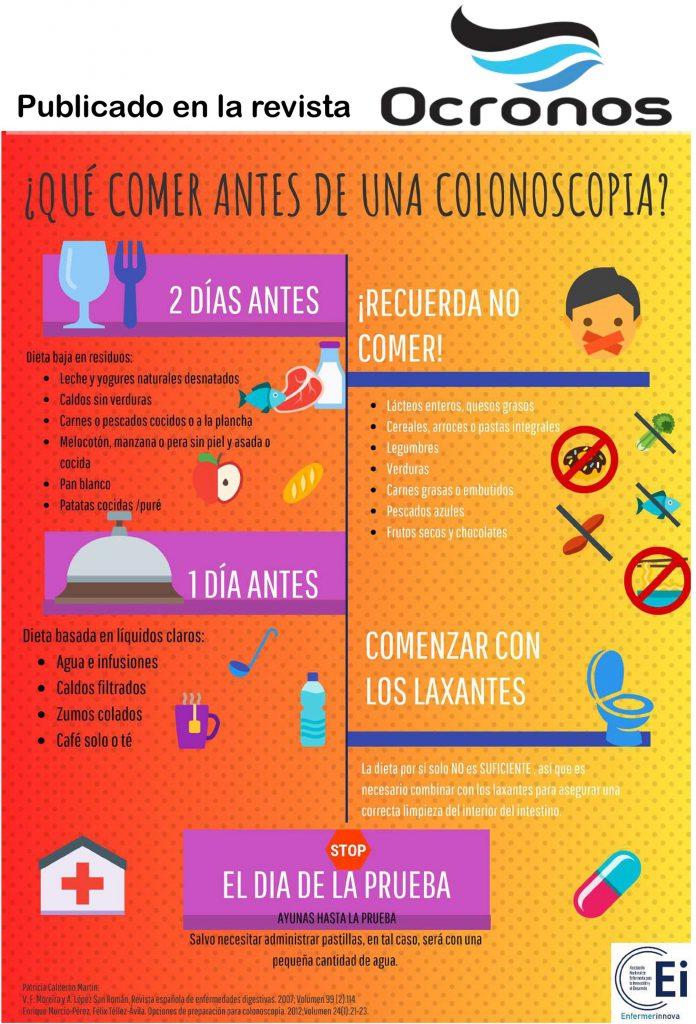 infografia-que-comer-entes-de-colonoscopia
