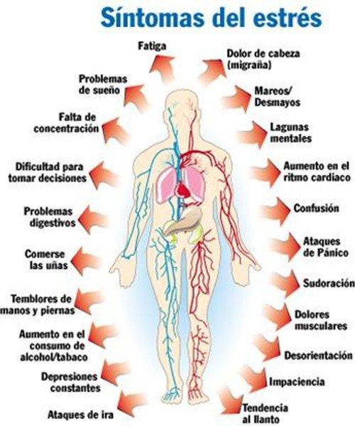 sintomas-estres