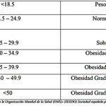 sobrepeso-obesidad-indice-masa-corporal-imc