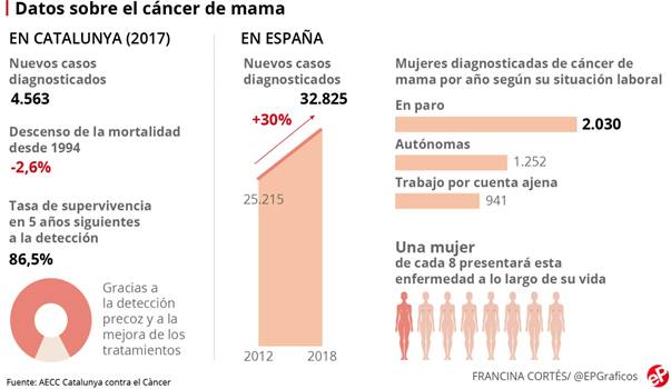 1-datos-cancer