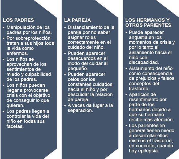 1-discapacidad-familia-conflictos