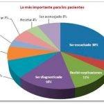 comunicacion-habilidades-sociales-sector-sanitario