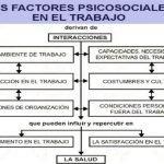 riesgos-laborales-psicosociales-sector-sanitario