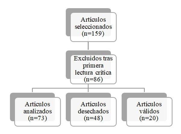 2-importancia-nutricion-esclerosis-lateral-amiotrofica