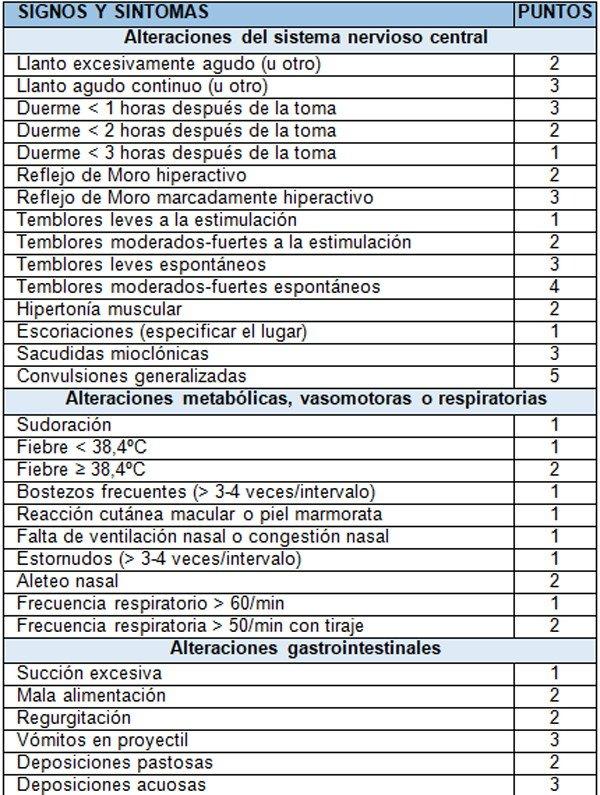 enfermeria-sindrome-abstinencia-neonatal
