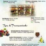 infografia-que-alimentos-comprar