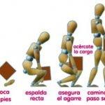 lesiones-espalda-funciones-celador