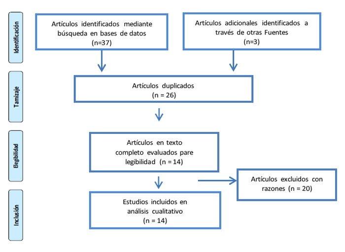 1-flujograma-informacion