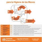 5-momentos-higiene-manos-aislamiento-hospitalario