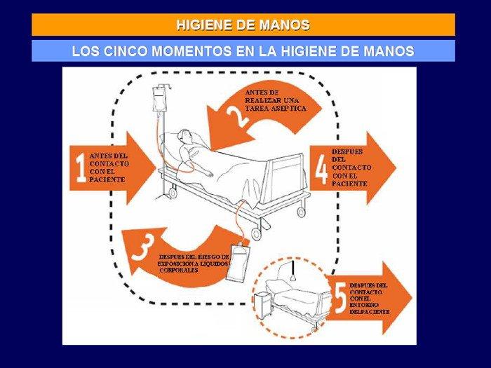 1-cinco-momentos-higiene-manos
