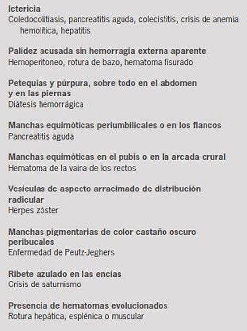 3-inspeccion-exploracion-dolor-abdominal-agudo