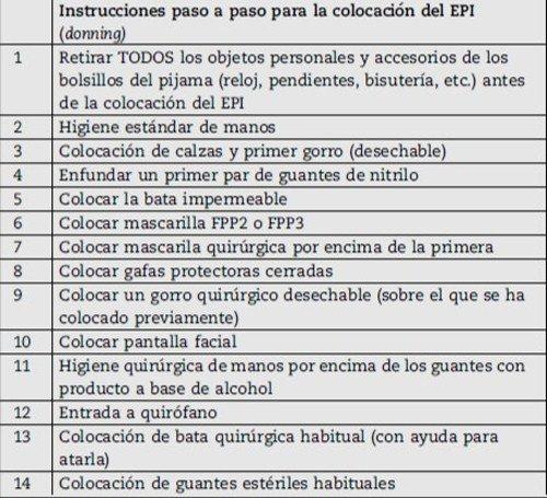 1-colocacion-epi-proteccion-profesionales-sanitarios