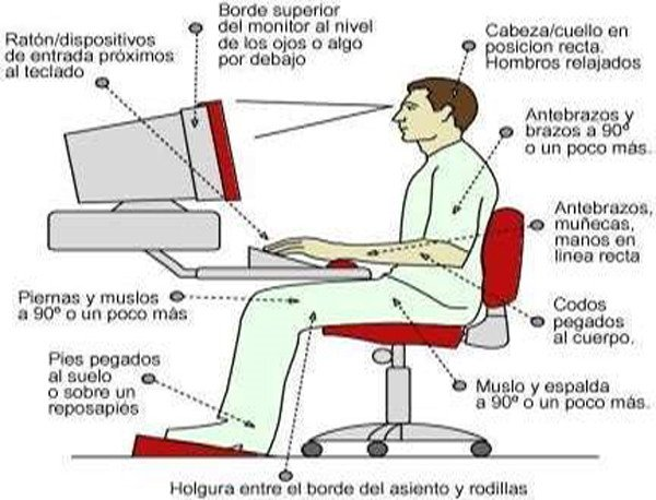 ergonomia-trabajos-administrativos-centros-sanitarios