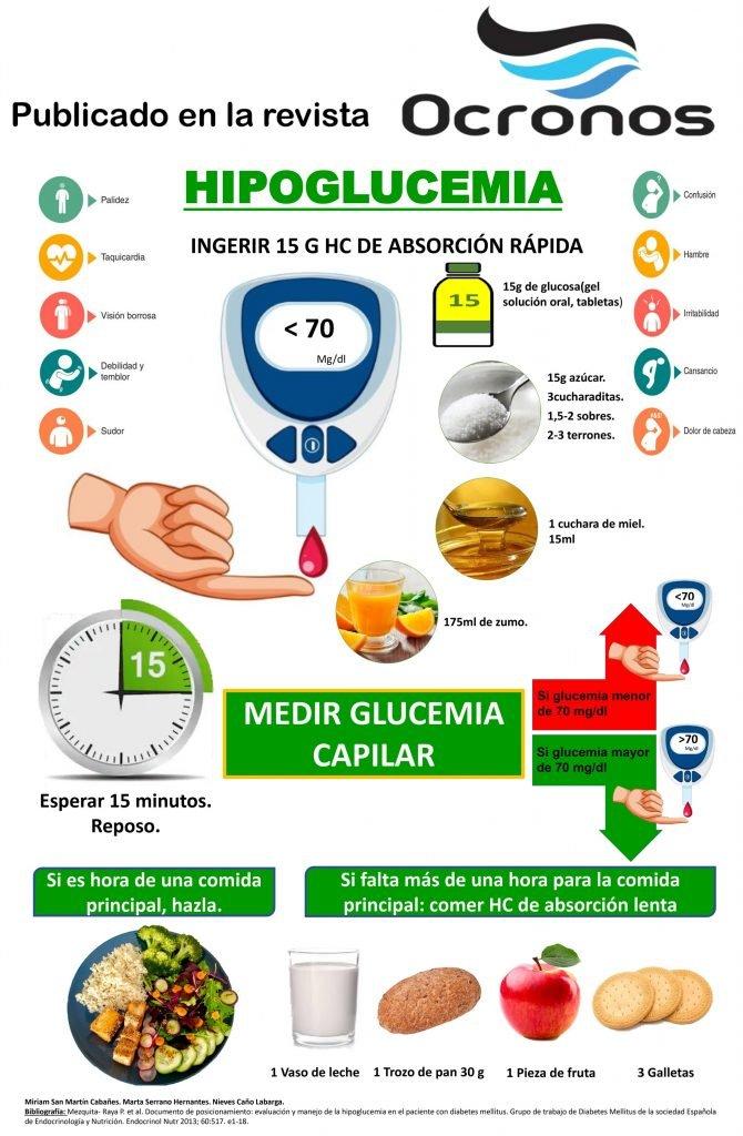 hipoglucemia-infografia