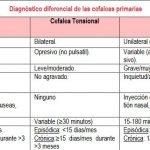 1-diagnostico-diferencial-cefaleas-primarias