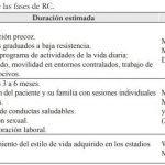 fasos-rehabilitacion-cardiaca-aguda-subaguda-mantenimiento