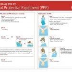 3-equipos-ptroteccion-individual-celador-personal-sanitario
