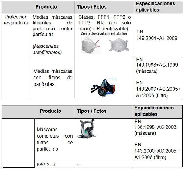 1-equipos-proteccion-individual-EPI