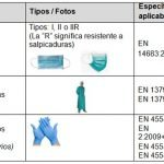 3-epis