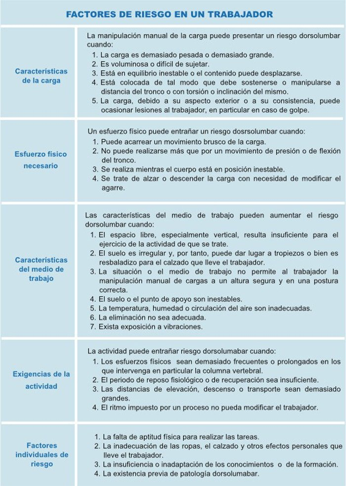 factores-de-riesgo-trabajador