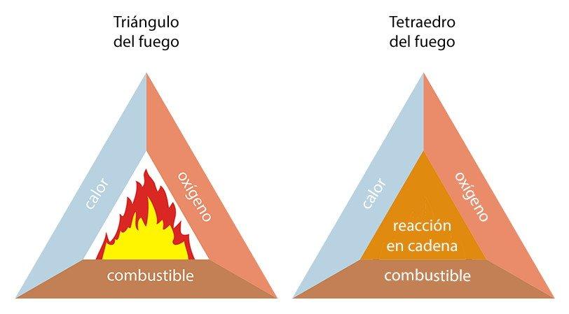 prevencion-incendios-hospitales