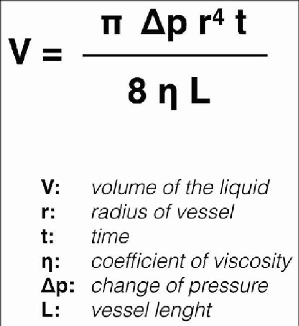 1-ECMO-resistencia-flujo-ecuacion-Poiseuille